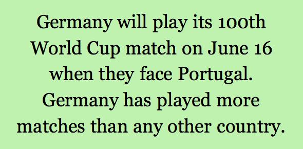 FIFA Fact