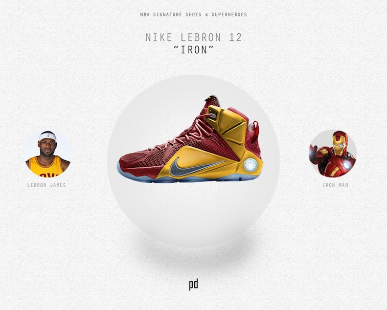 182d0f274b0e NBA  5 Signature Shoes Redesigned as Marvel Superheroes