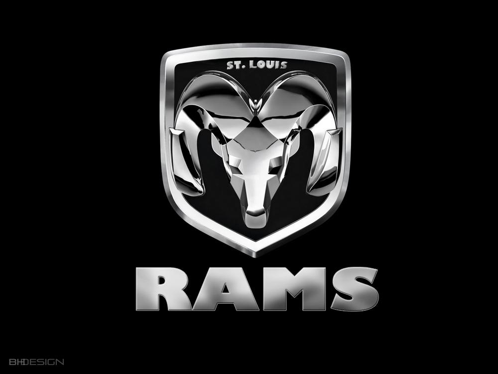St. Louis Rams corporate logo